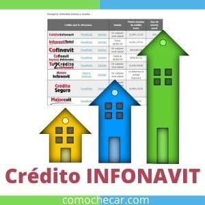Crédito Infonavit 2021?